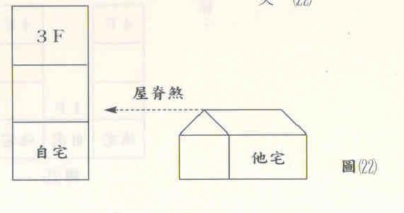 feng-shui-yang-house-longyu369265