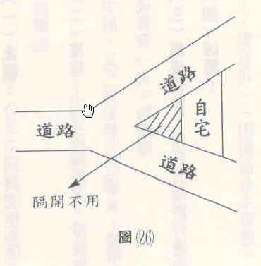 feng-shui-yang-house-longyu369271
