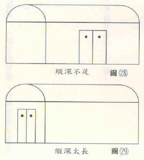 陈巃羽风水阳宅形煞〝火车煞(棺木煞)〞