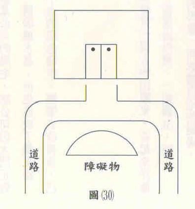 陈巃羽风水阳宅形煞〝铁叉路〞