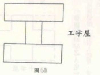 陈巃羽风水阳宅之〝住宅呈工字形者,主多病痛〞