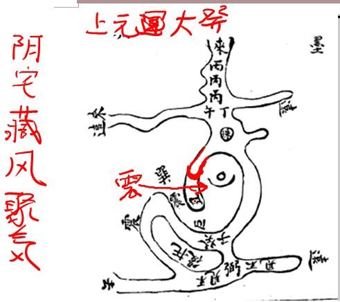 feng-shui-yang-house-longyu369410