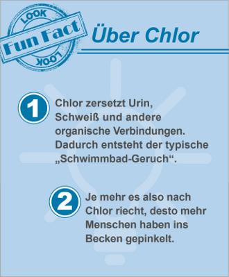 Infografik: Wie entsteht Chlor Geruch im Schimmbad?