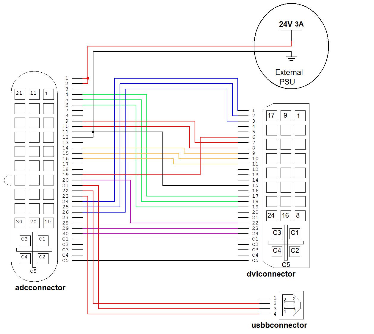 hdmi wiring diagram hdmi to rca cable circuit diagram images hdmi to rh proudq tripa co displayport to dvi wiring diagram dvi to rca wiring diagram