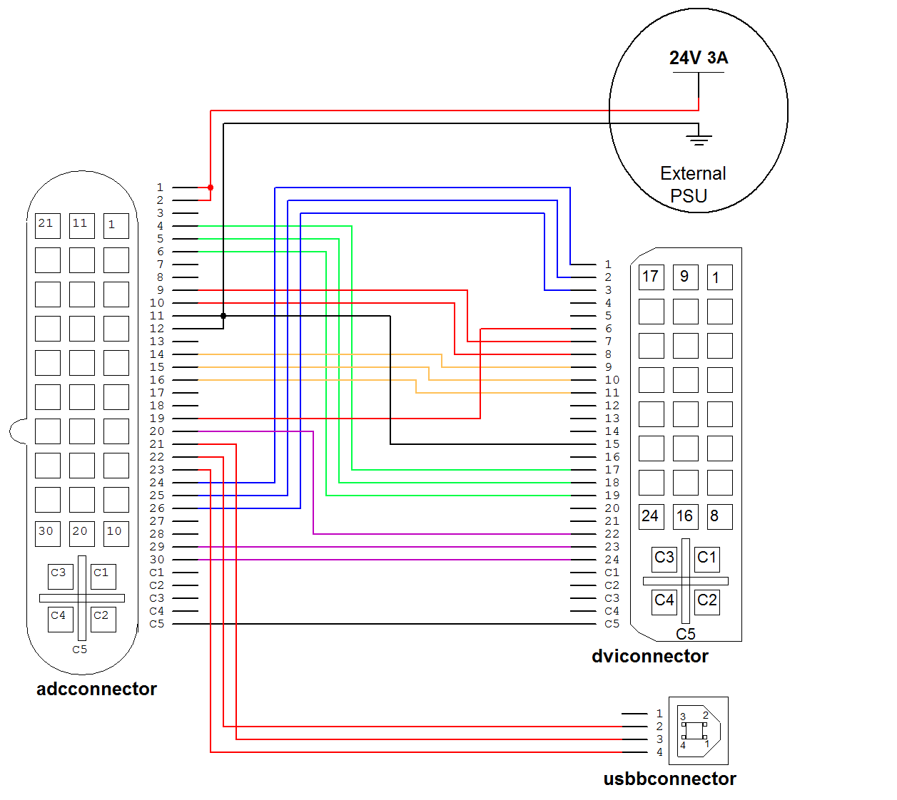 hdmi to vga wiring diagram pinout chevy starter dvi and schematic
