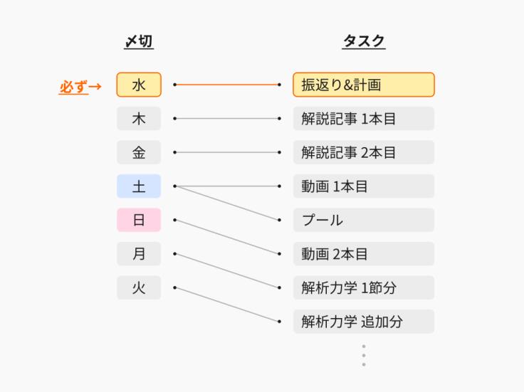 LW_概念図