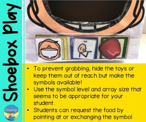 To prevent grabbing, hide the toys or keep them out of reach but make the symbols available! Use the symbol level and array size that seems to be appropriate for your student.  Students can request the food by pointing at or exchanging the symbol