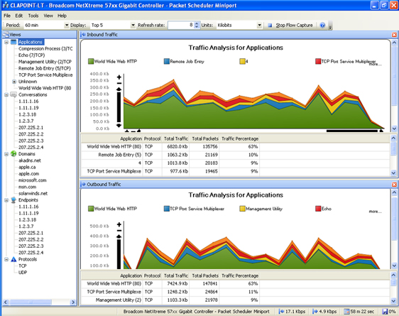 Download SolarWinds Tools for Engineers Software