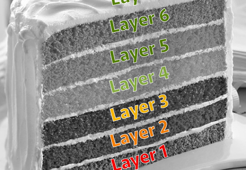 7 layer network diagram osi model