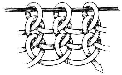 pierced-looping