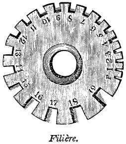 lambert-gauge
