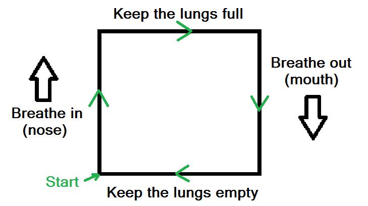 breath before a conversation