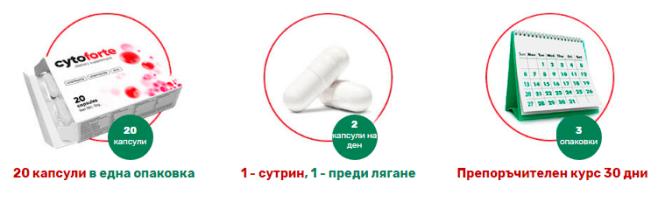 cytoforte аптека
