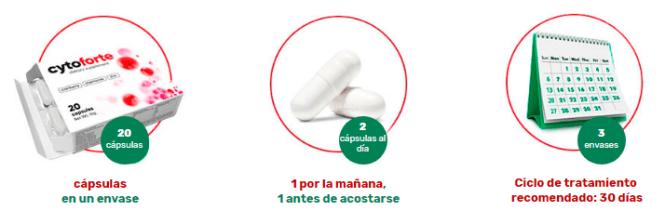cytoforte en farmacias