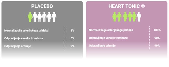Heart Tonic v Ljubljani