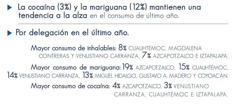 Consumo Drogas DF 2014_10