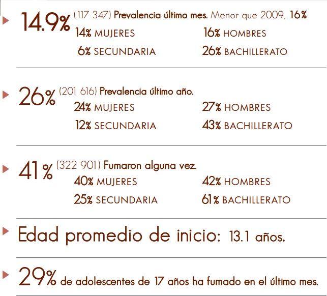 Consumo Drogas DF 2014_5