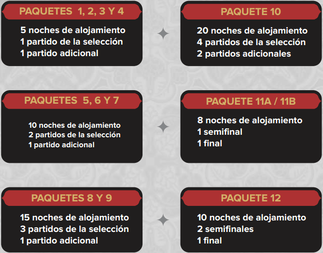 paquetes mundomex