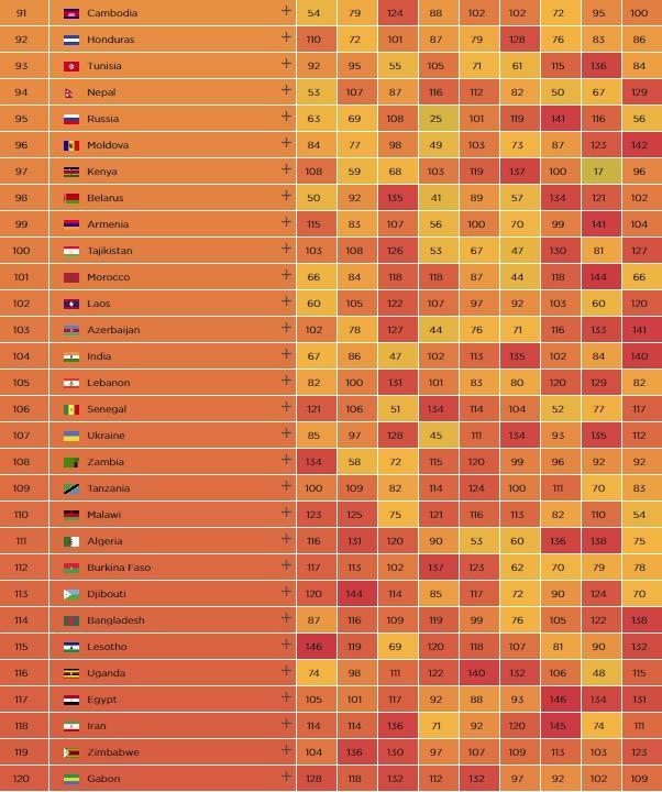 Países más prósperos del mundo 4