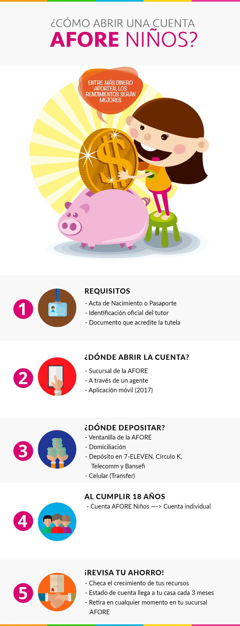 Magnífico Reanudar El Estado De Cuenta Patrón - Ejemplo De ...
