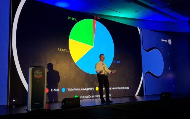 Crecen los ciberataques en Latinoamérica y Android es el objetivo preferido - Foto de Carlos Tomasini