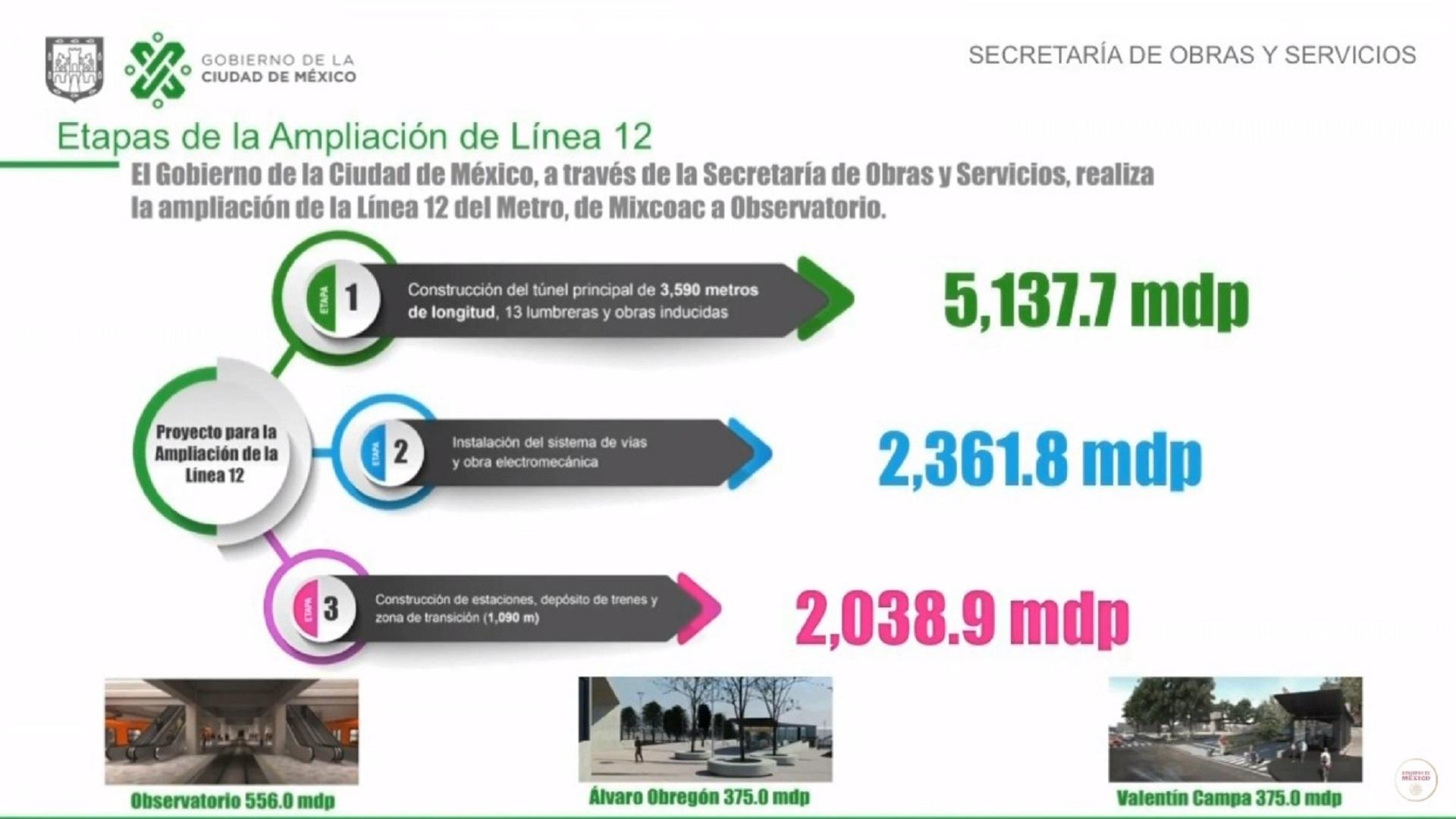 Etapas de ampliación de la L12 del Metro. Captura de pantalla