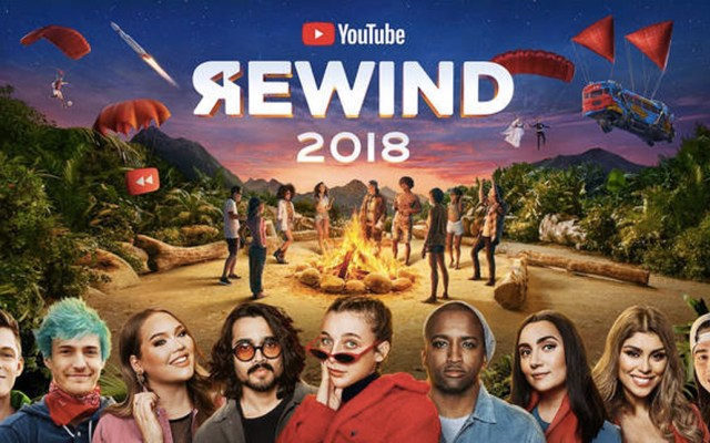 #Video Lo más visto en YouTube en 2018