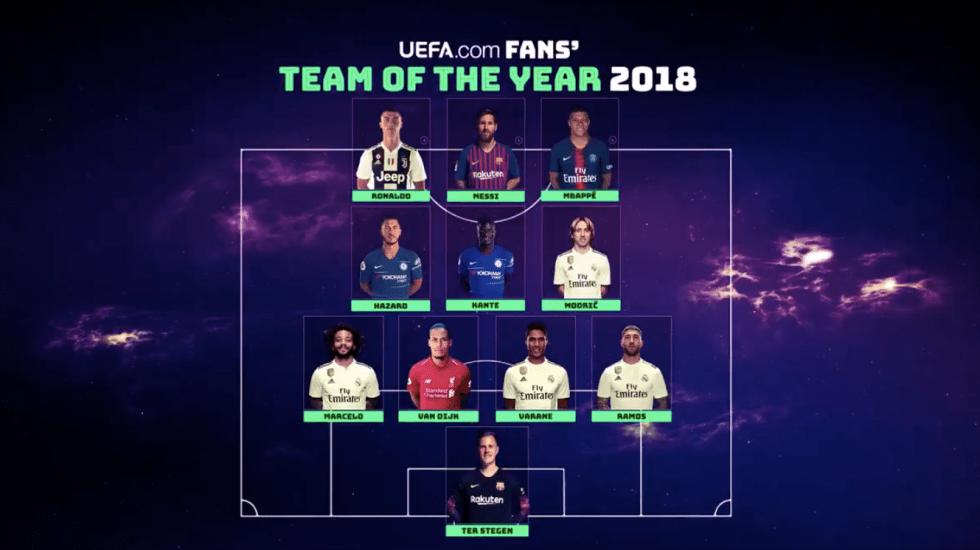 Fanáticos deciden al Equipo del Año 2018 de la UEFA - El equipo del año de la uefa