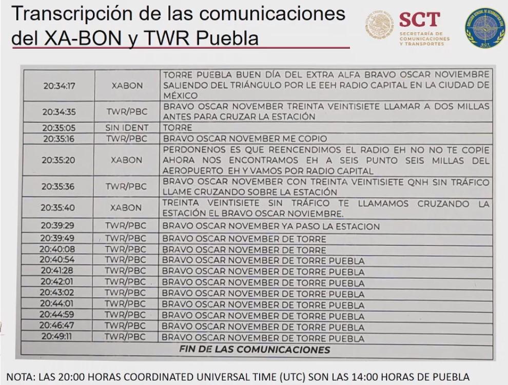 Transcripción de las comunicaciones de torre de control al piloto. Captura de pantalla