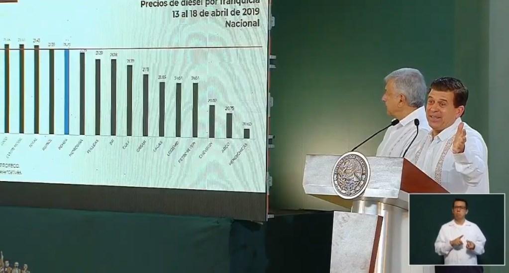 Las gasolineras que más caro y más barato venden combustibles, de acuerdo al gobierno federal - Titular de la Profeco en conferencia de AMLO. Captura de pantalla
