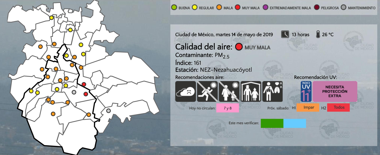 Reporte de calidad del aire con datos de aire.cdmx.gob.mx.