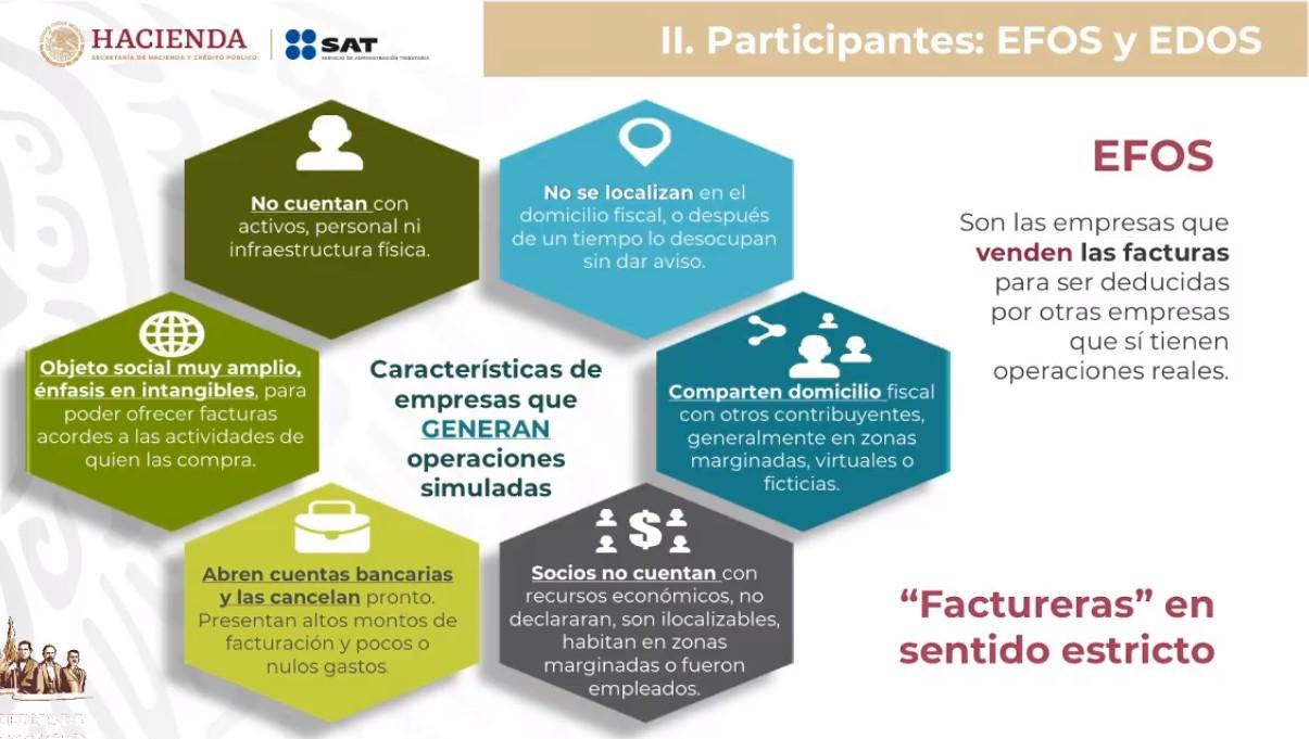 Características de los EFOS. Captura de pantalla