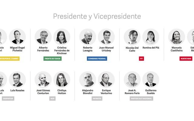 Nueve fórmulas presidenciales se inscriben para las primarias en Argentina - Los inscritos a las primarias argentinas. Gráfico de clarin.com