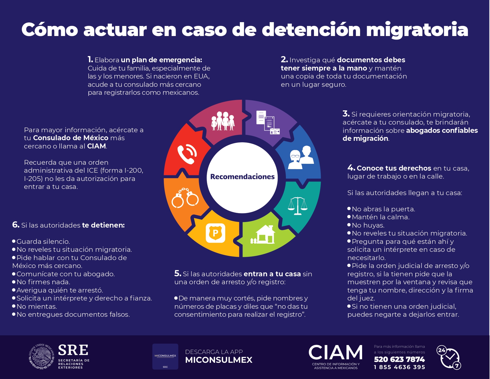 Detencion migratoria caim