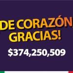 Teletón México superó la meta