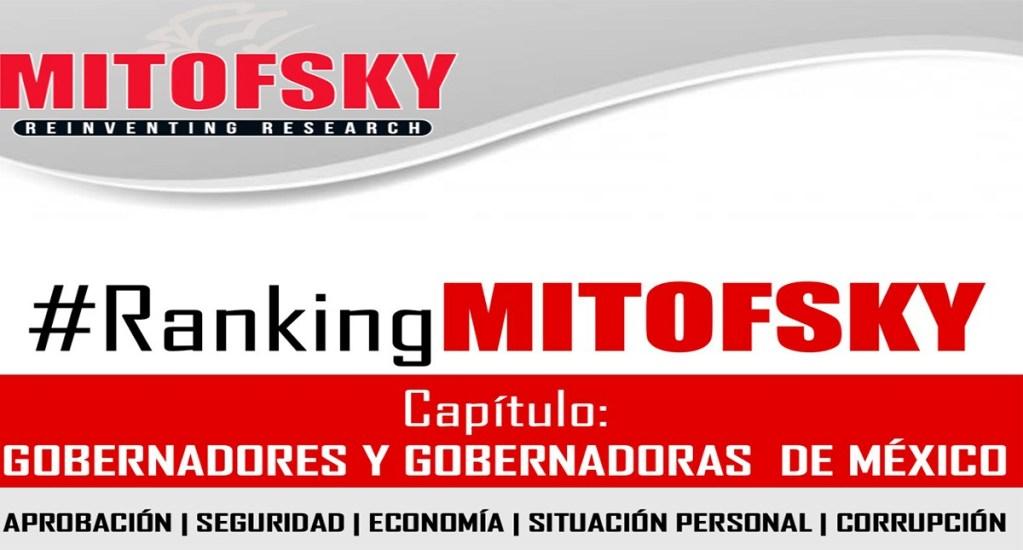 Ranking Mitofsky Gobernadores y gobernadoras de México (noviembre 2019)