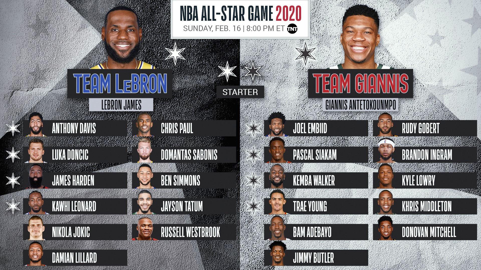 Lebron vs Giannis, todo definido para el Juego de las Estrellas 2020