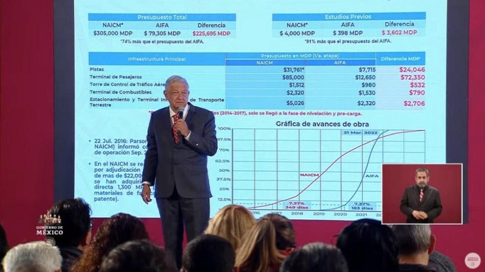 Aeropuerto de Texcoco era inviable, costoso y un monumento a la corrupción: AMLO - El presidente Andrés Manuel López Obrador. Captura de pantalla