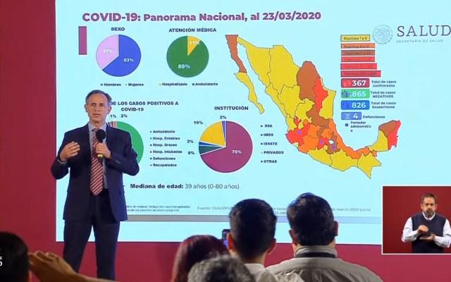Suman 4 muertos por COVID-19 en México; hay 367 casos - Hugo López-Gatell en informe sobre el COVID-19 en México. Captura de pantalla