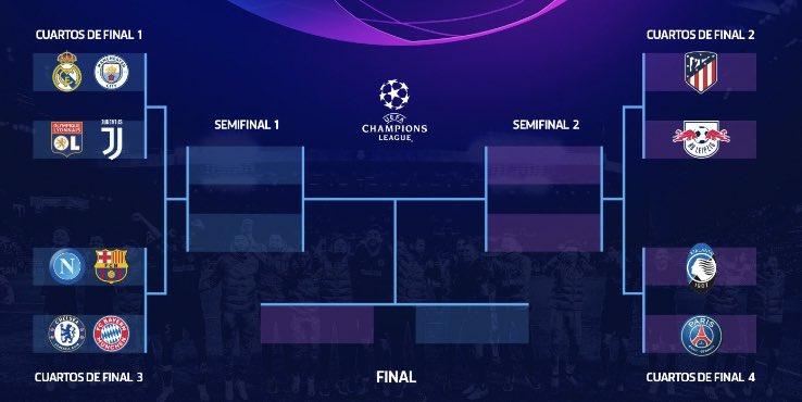 Champions cuartos de final 2020