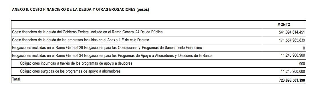 Presupuesto2021Deuda