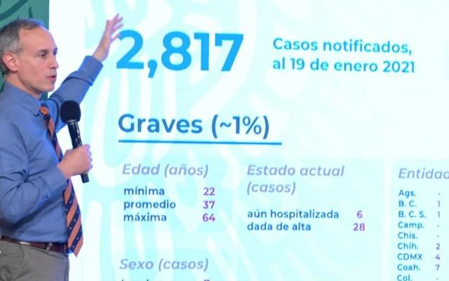 Da Hugo López-Gatell detalles de su hospitalización - Hugo López-Gatell COVID-19 2