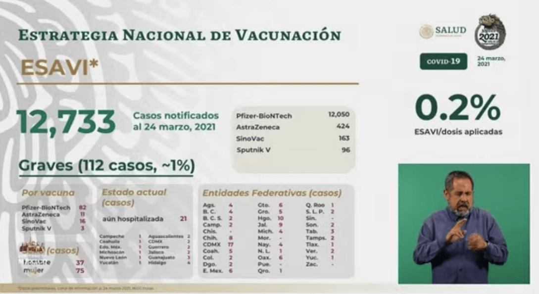 México reporta 579 nuevas muertes y roza los 200.000 decesos por coronavirus