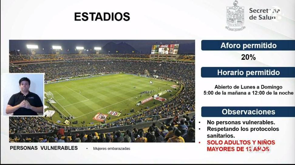 Nuevo León estadios Ocupación