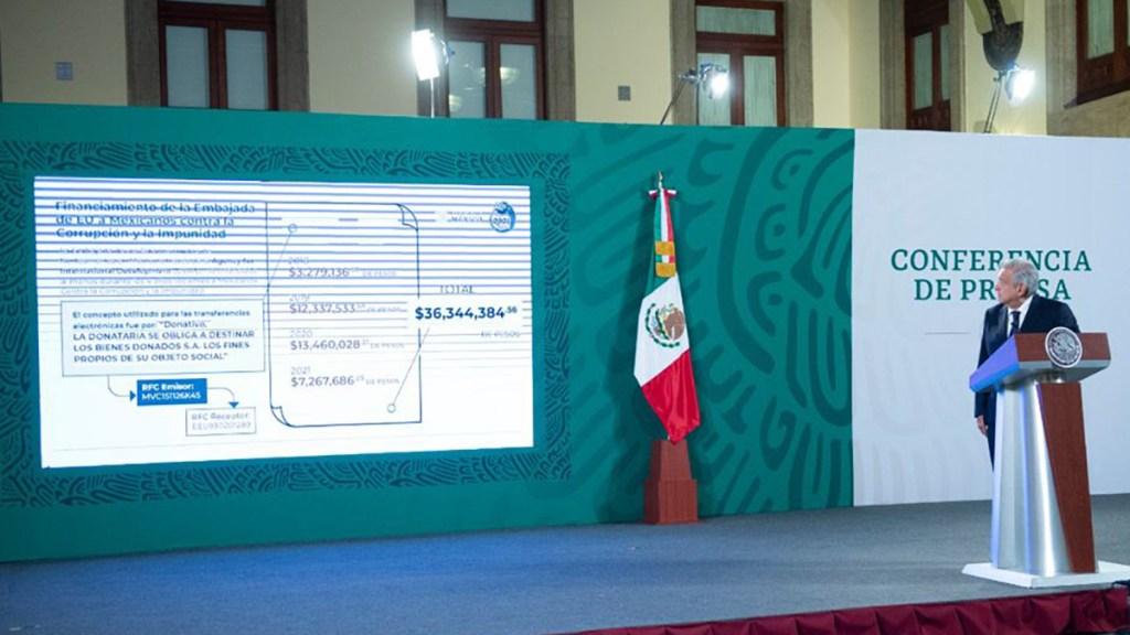 HRW critica descalificaciones de AMLO a organizaciones que protegen a periodistas - Crítica de López Obrador por financiamiento de EE.UU. a ONG. Foto de Gobierno de México