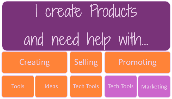 askloralee_create_products
