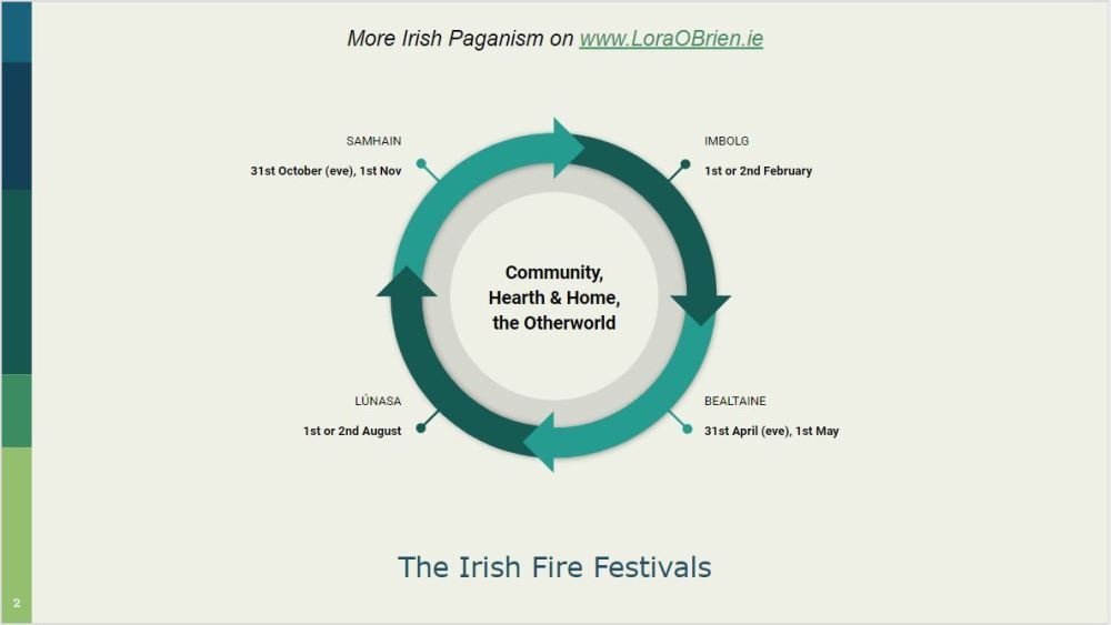 medium resolution of lora o brien irish pagan holidays fire festivals