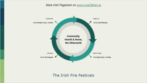 small resolution of lora o brien irish pagan holidays fire festivals