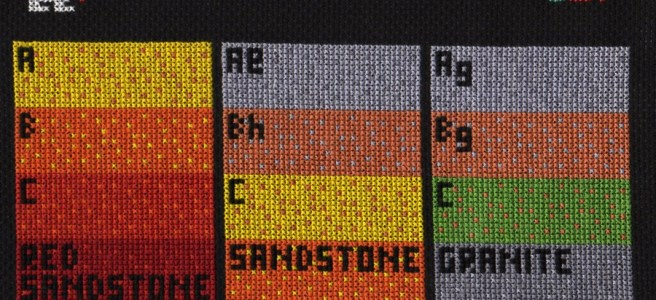The Soils Of Dig Dug Cross Stitch