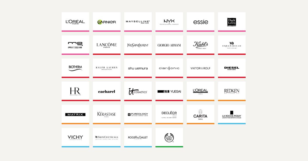 L'oréal 2016 Brands Overview
